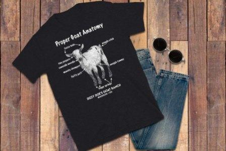 WTGAB Proper Goat Anatomy